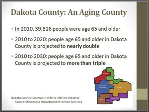 A slide from a Powerpoint presentation about population statistics in Dakota County, Minnesota