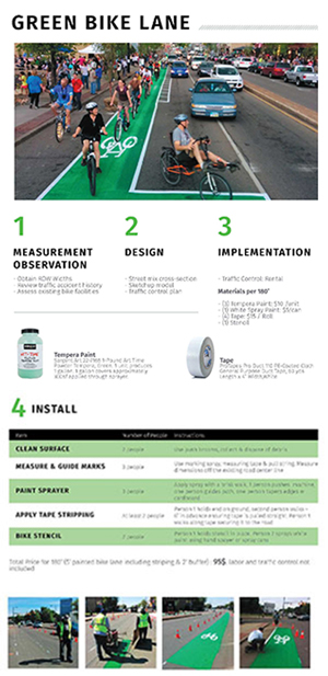 Better Block Foundation Green Bike Lane Recipe