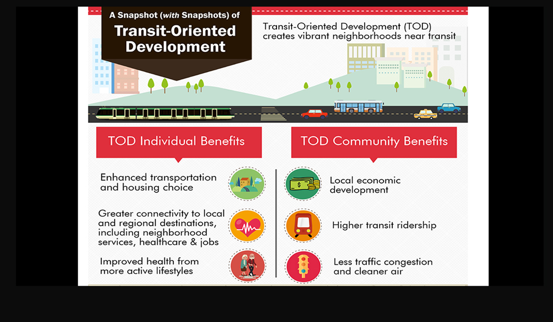 Stats and facts about Transit-Oriented Development