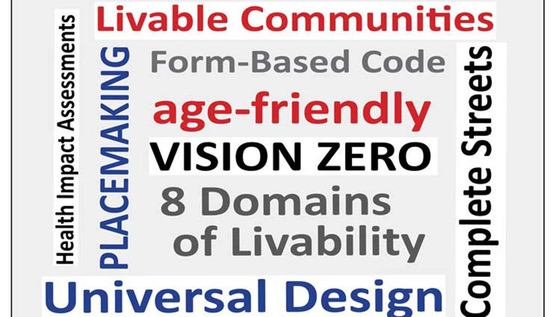 Livable Lingo, Word Cloud, AARP Livable Communities, Our Livable Glossary