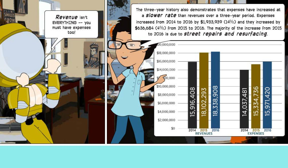 A scene from the comic book-style annual report by the City of Suwanee, Georgia