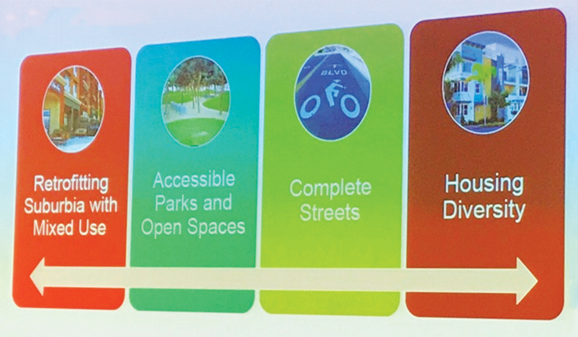 A discussion slide from the 2018 Summit on Livable Communities