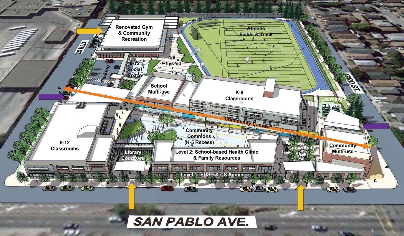 Emeryville site plan