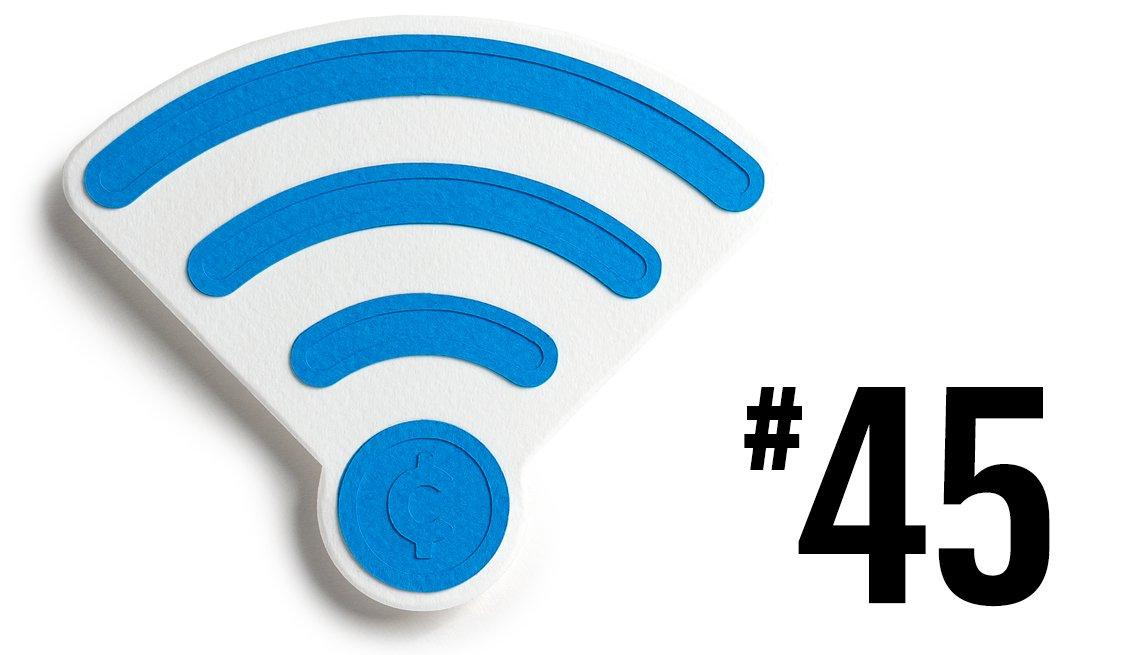 Símbolo de red wi-fi y el número 45 al lado.