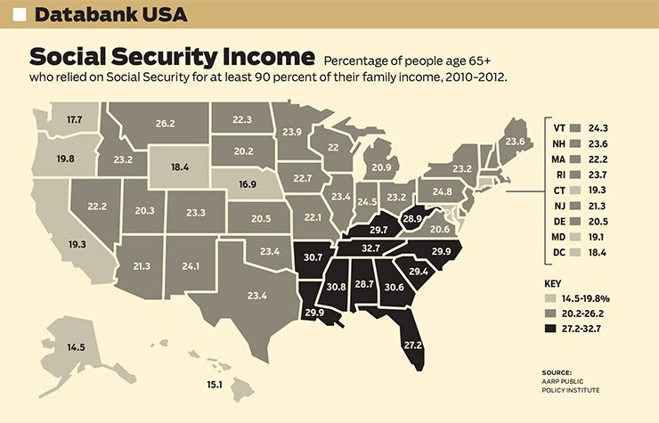 Avoid paying taxes on social security income.