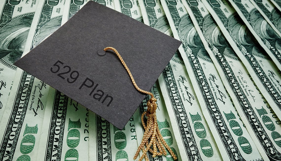 graduation cap with tassel is labeled 529 Plan and sits atop 100 dollar bills