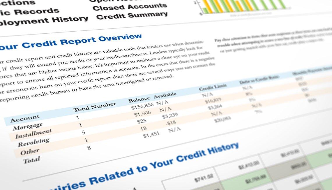 Reporte de historial de crédito y cómo tener un buen puntaje.