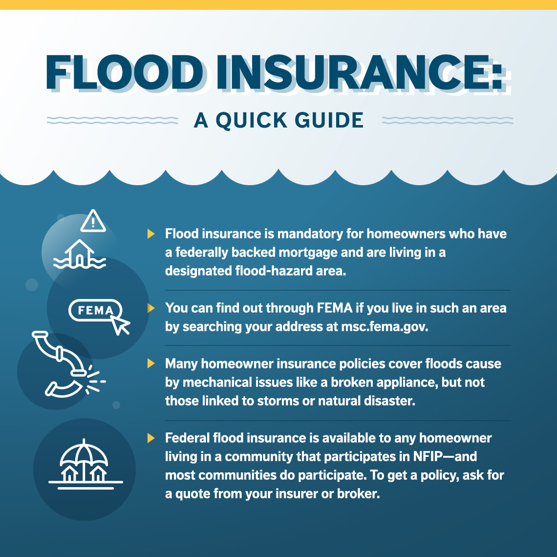 Why damages and loss from flooding generally aren't covered (and what you can do about it)
