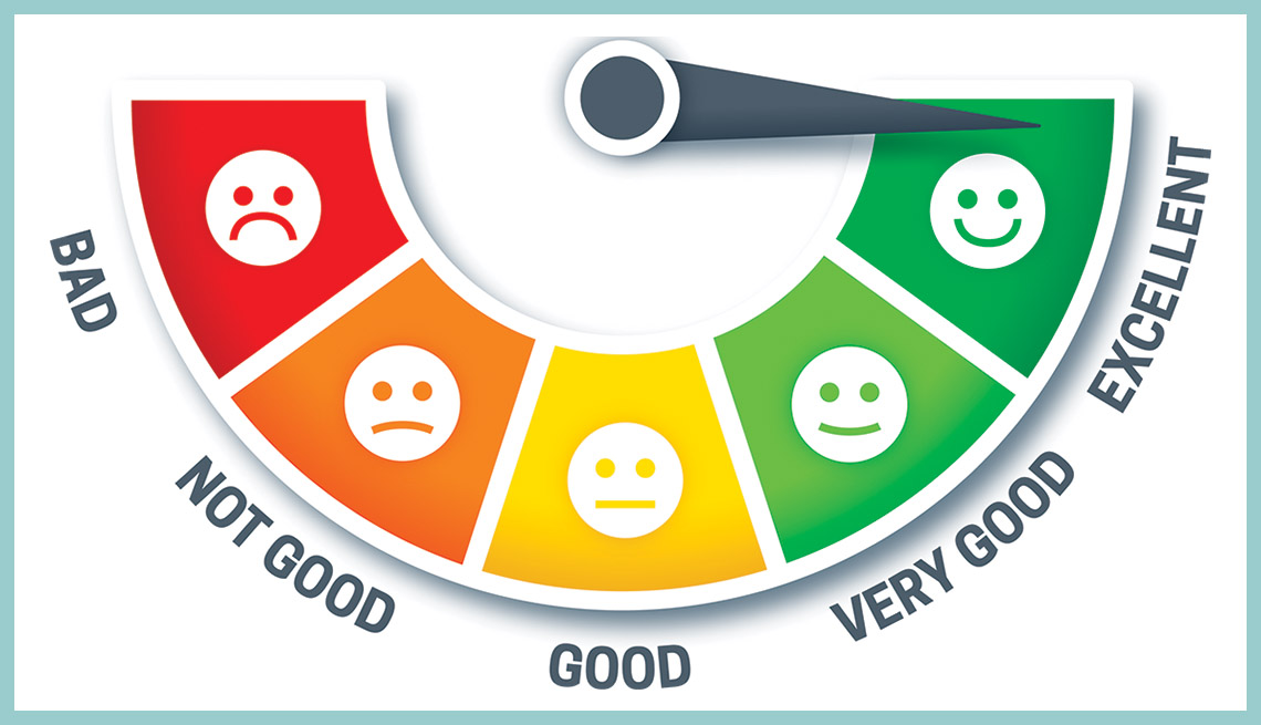 credit rating gauge showing level from bad to excellent