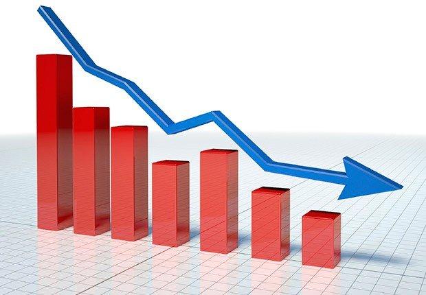 Gráfico que unas barras iendo hacia abajo - Movimientos malos de dinero