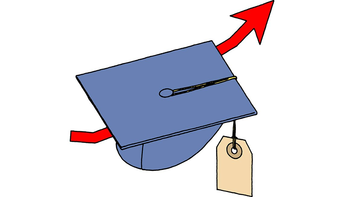 Mortar board, price tag, price increasing, Are 529s a Money Trap