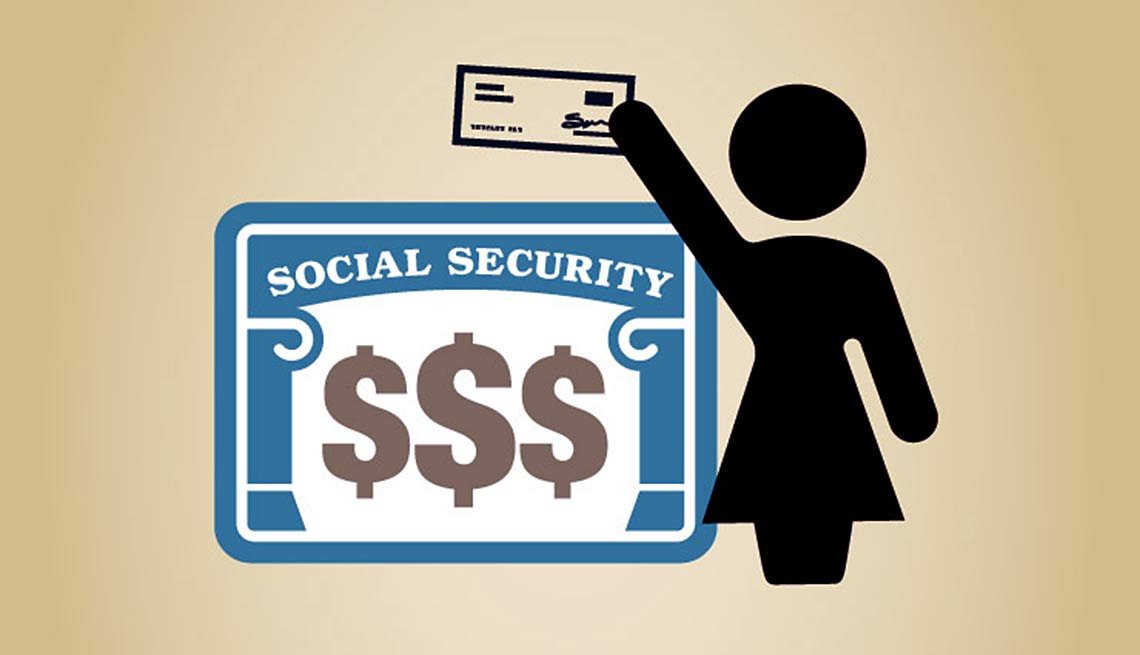 Tarjeta del Seguro Social con signo de pesos / Social Security benefits calculator