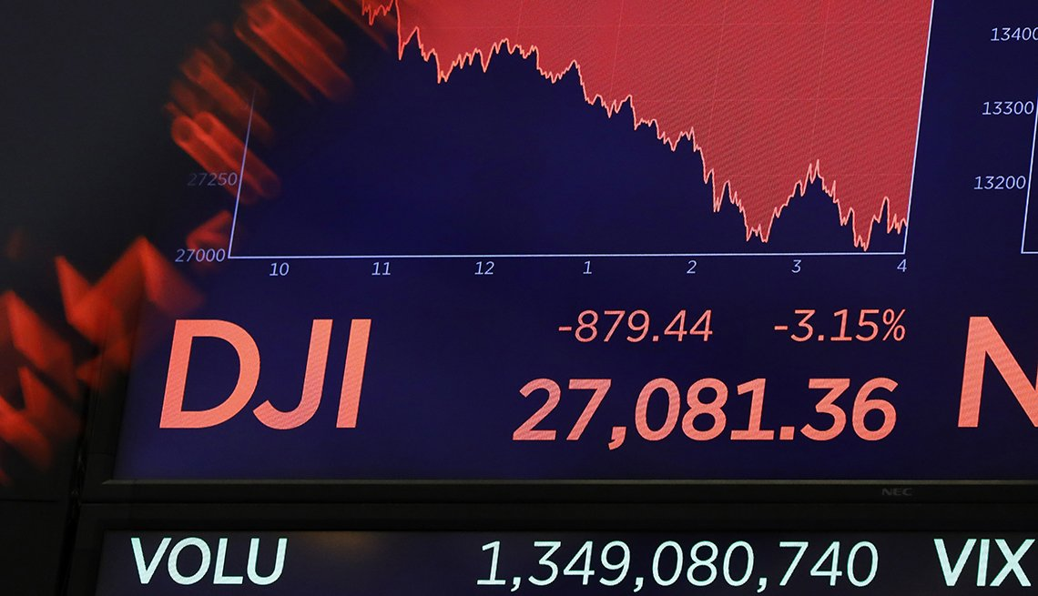 A screen above the floor of the floor of the New York Stock Exchange shows the closing number for the Dow Jones industrial average, Tuesday, Feb. 25, 2020