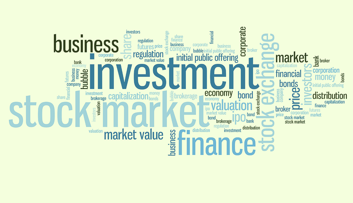 word cloud of various investment terms