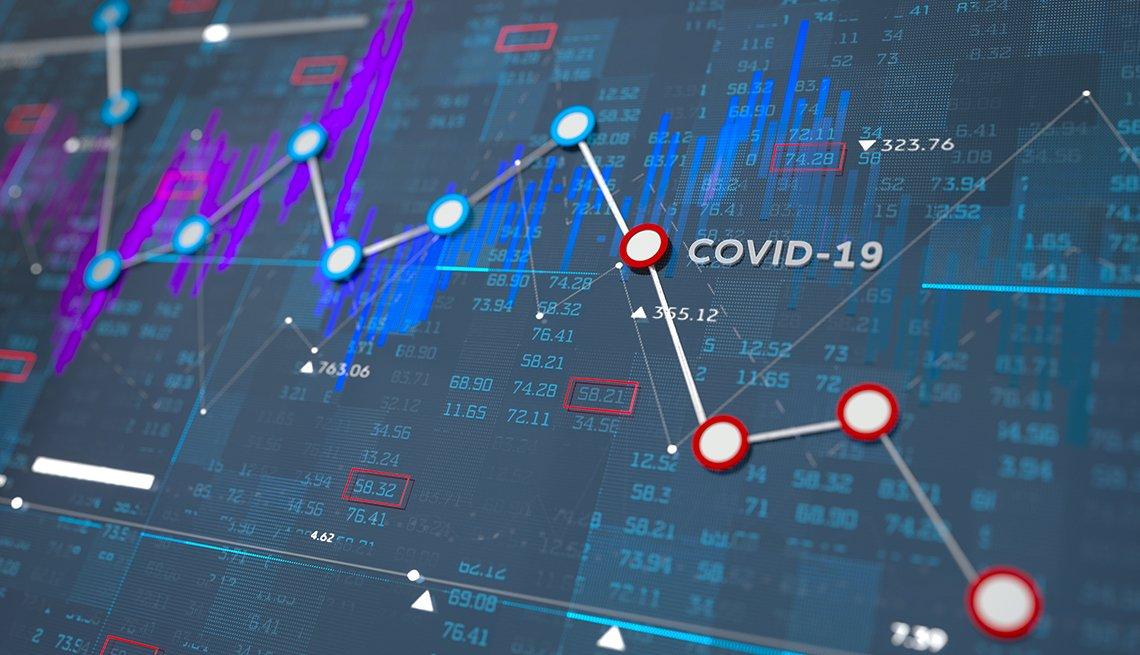 Cuadro estadístico financiero que muestra una caída por la Covid-19