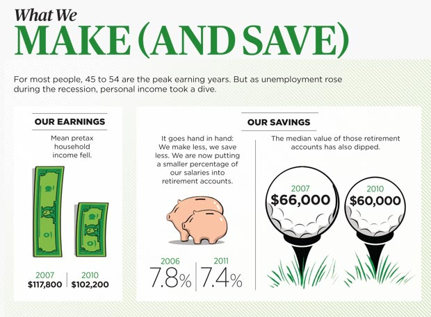 What We Make And Save
