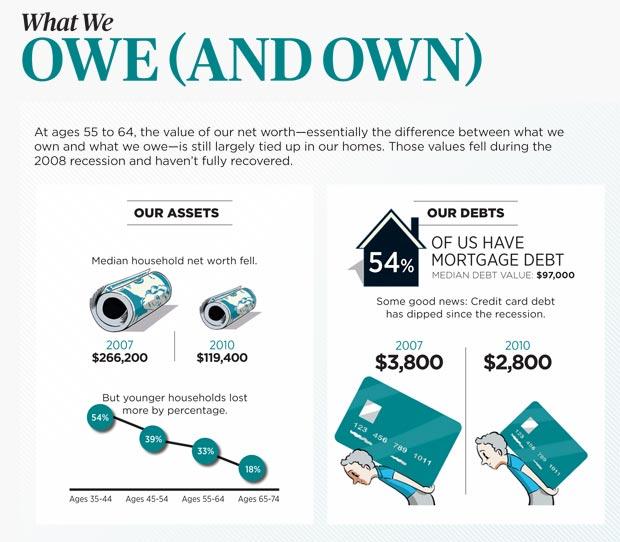 Aarp Reverse Mortgage Calculator - FHA Lenders Near Me