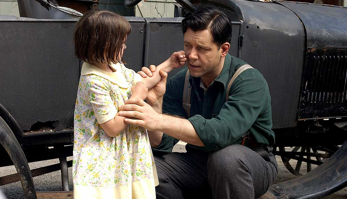 When times are tough, don't give up on your dreams  Cinderella Man