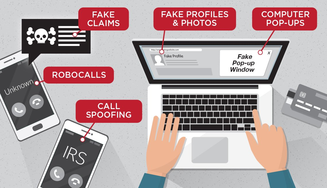 Graphic illustration of scammers toolbox concept