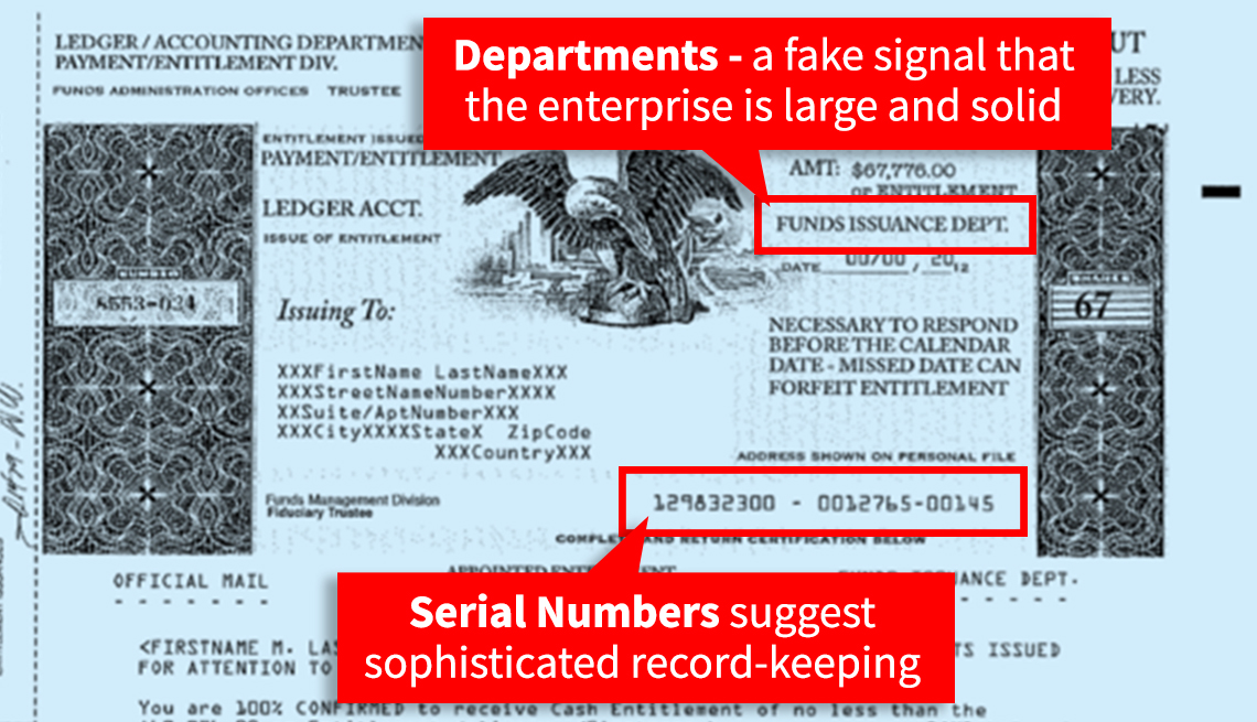 item 3 of Gallery image - A graphic used in a sweepstakes scam outlining departments and serial numbers