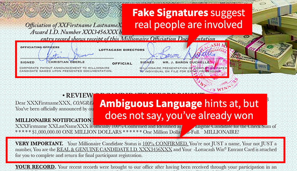 item 1 of Gallery image - Graphic outlining fake signatures and ambiguous language in a sweepstakes scam mail