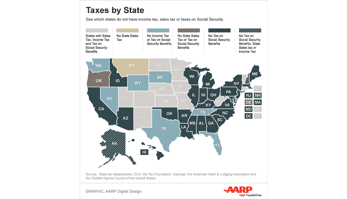 States That Offer the Biggest Tax Relief for Retirees