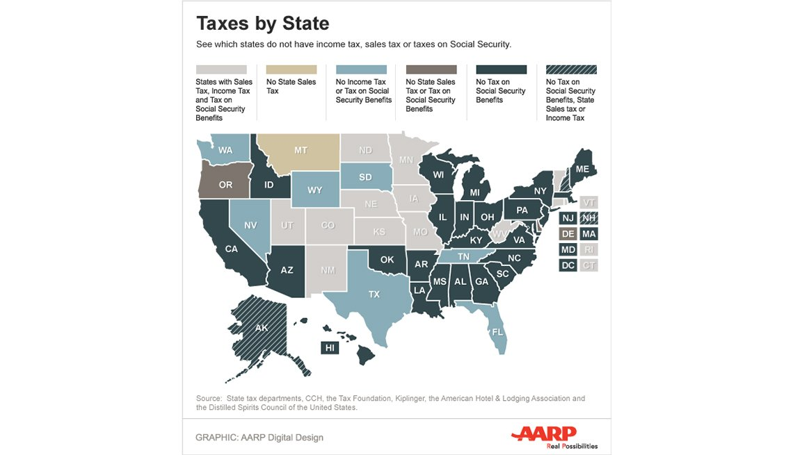 Money Open: Tax-friendly states