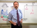 Chained CPI David Certner legislative policy explain white board whiteboard COLA