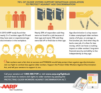 Protecting older workers agains discrimination infographic