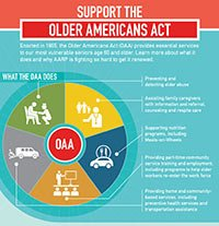Support Older Americans Act