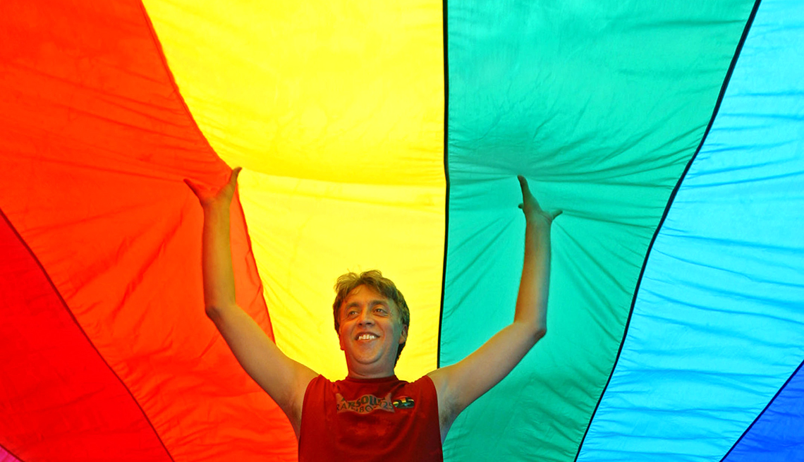 Milestones in Gay History in America - Tubulent Times