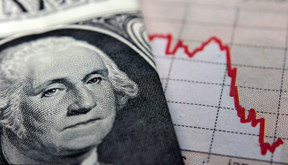 Un billete de un dólar con un gráfico que muestra una línea roja bajando