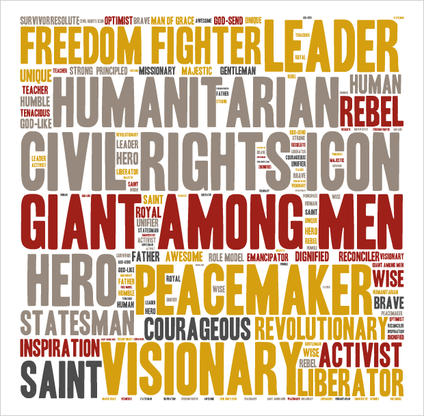 Nelson Mandela word cloud