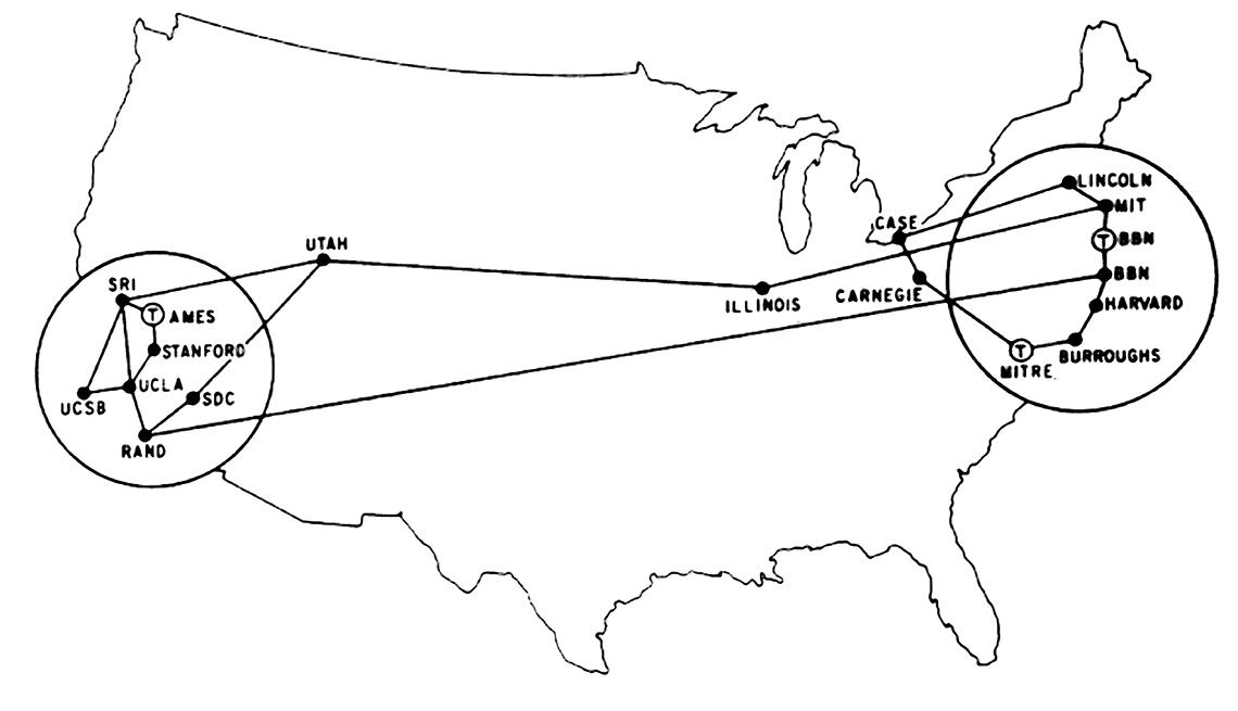ARPANET, el precursor del Internet