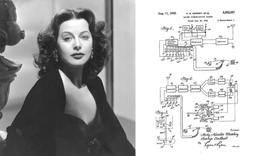 Inventos de mujeres - Hedy Lamarr