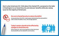 Infographic: Voters 50+ and the Chained CPI Survey Results