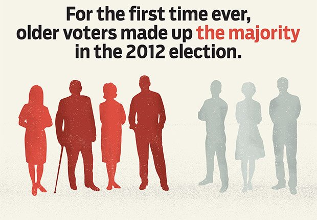 Older Americans made up majority of voters, Power of the 50-Plus Voters: How Do They Vote?