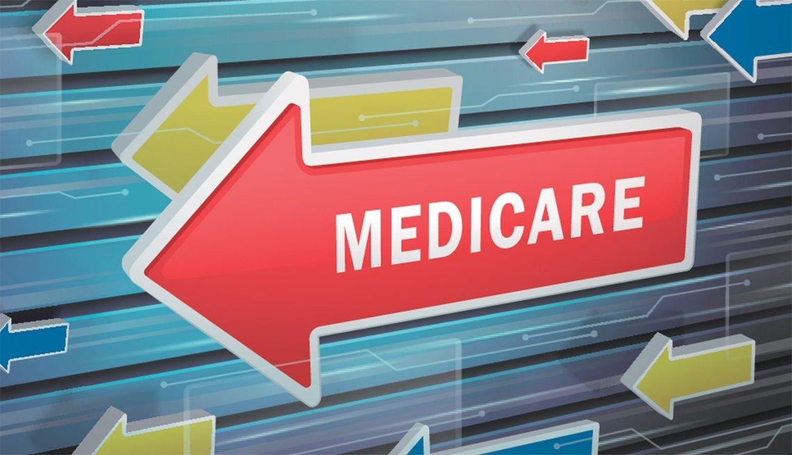Flechas de colores con el nombre de Medicare