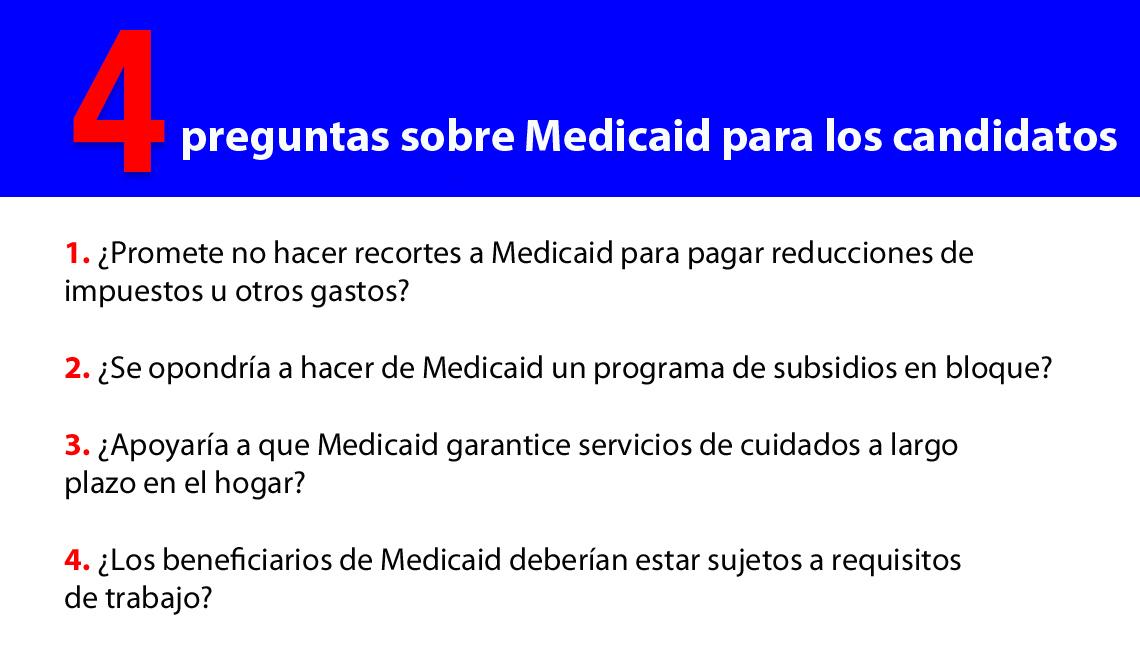Preguntas sobre Medicaid para los candidatos.