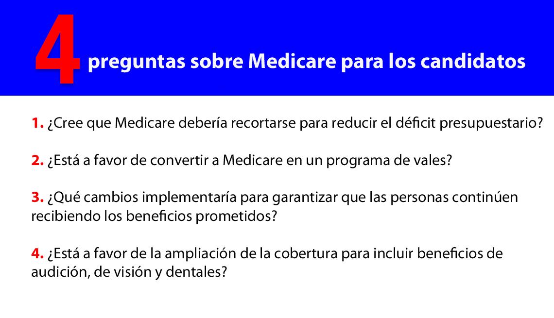 Preguntas sobre Medicare para los candidatos en las elecciones de mitad de mandato.
