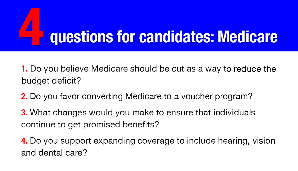 Four questions for candidates regarding Medicare for the midterm elections.