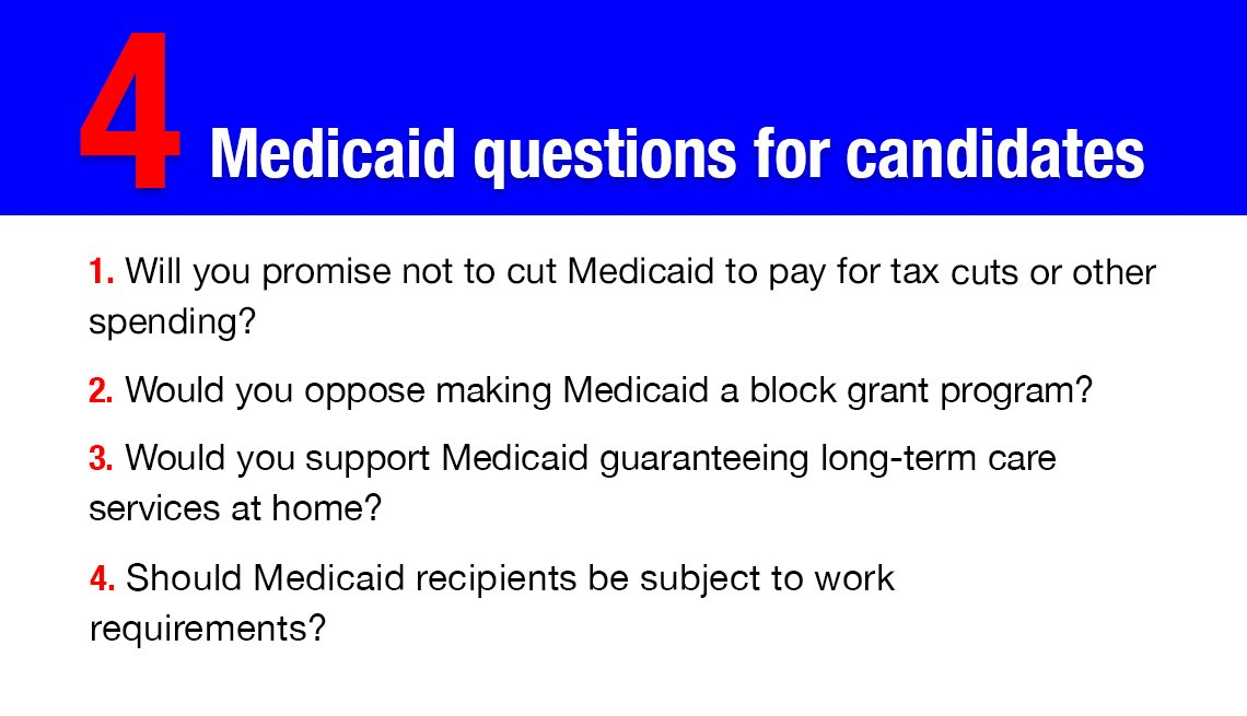 Four questions for candidates regarding Medicaid for the midterm elections.