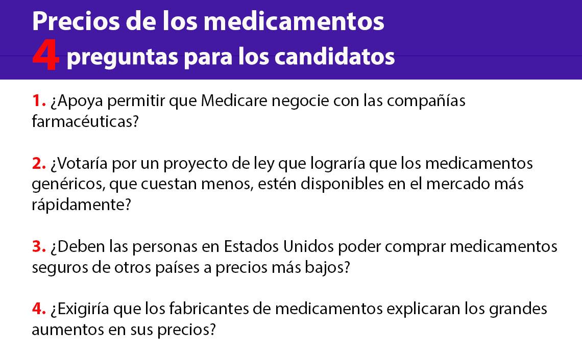 Preguntas a los candidatos sobre el precio de los medicamentos.