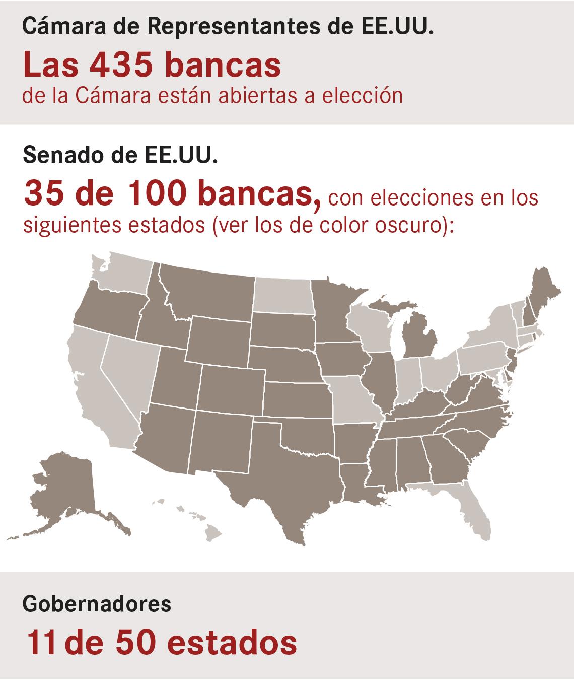 Mapa de Estados Unidos muestra el número de bancas que se elegirán en el Senado, Cámara y gobernaciones