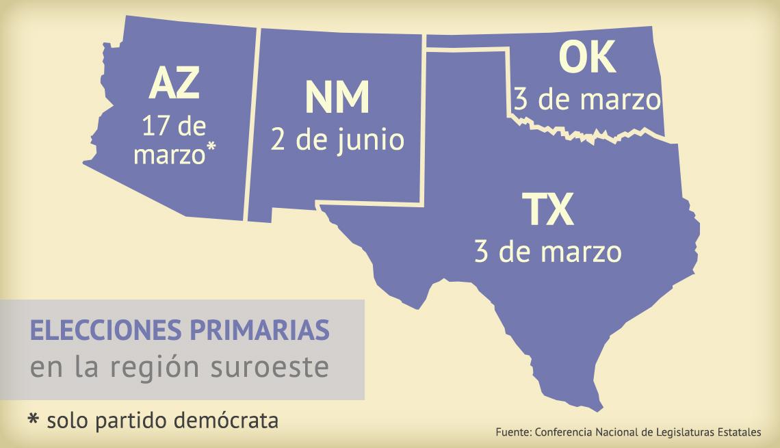 Mapa de las elecciones primarias en la región suroeste de Estados Unidos