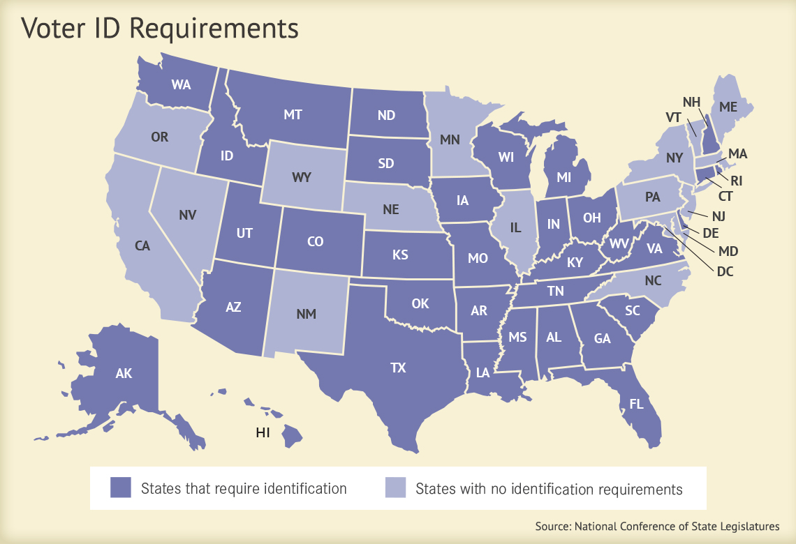 united states map that shows what states require voters to present identification at their polling place