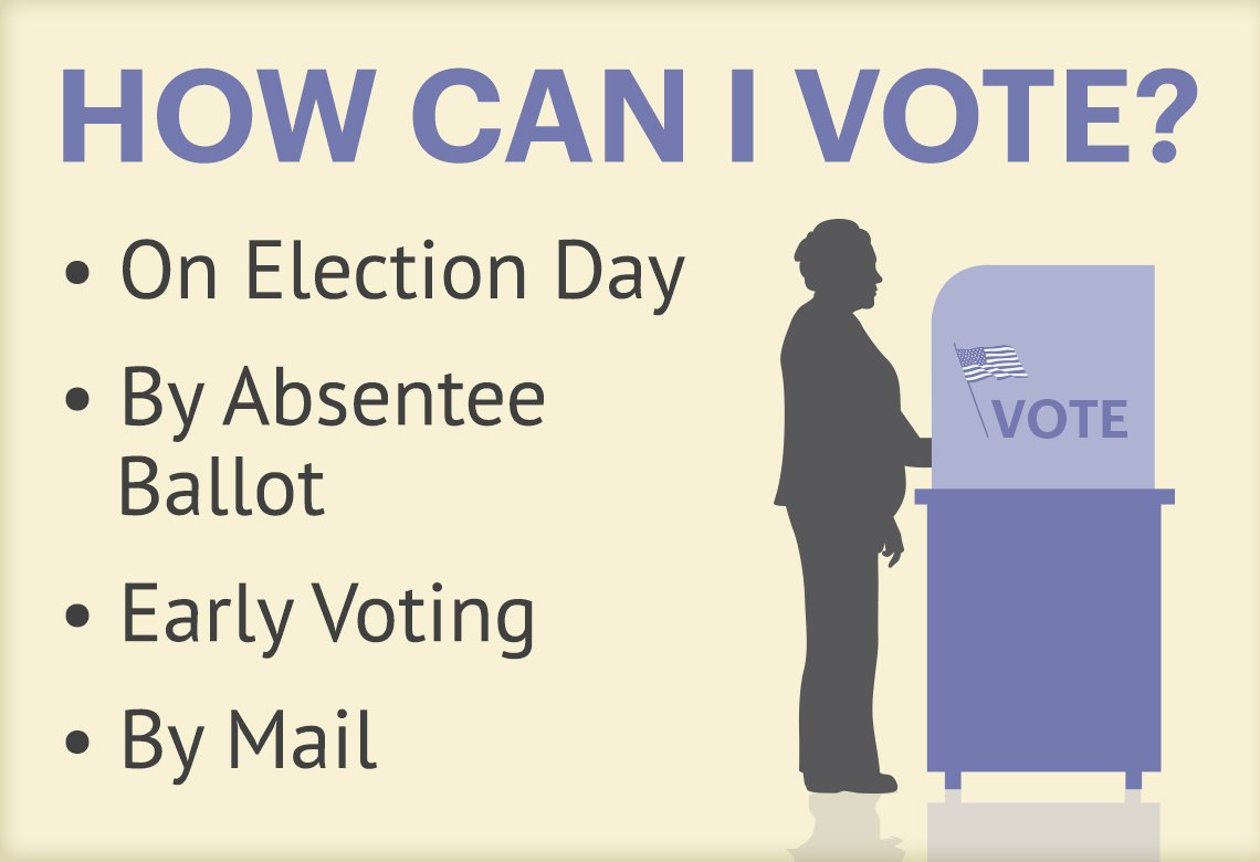 illustration silhouette of a woman at a voting booth with the text how can i vote and a list of different ways to vote