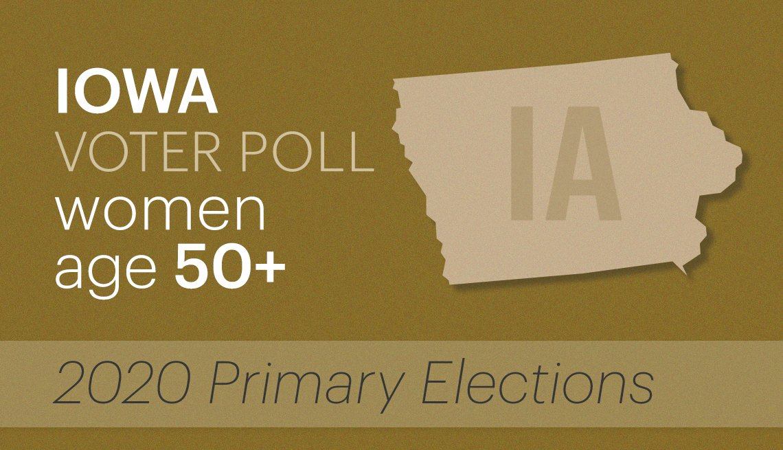 iowa voter poll of women age fifty plus