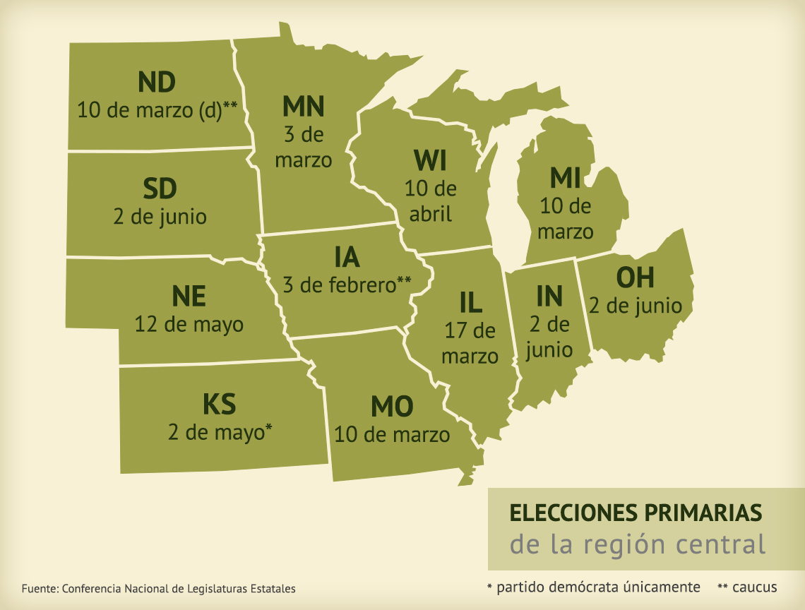 Mapa muestra las fechas de las elecciones primarias en la región central de Estados Unidos