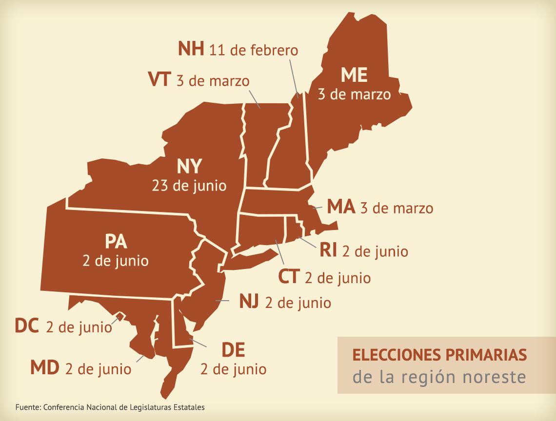 Mapa muestra las fechas de las elecciones primarias en la región noreste de Estados Unidos
